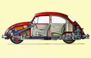 Simplicidade mecânica foi um dos trunfos para o sucesso do Fusca.
